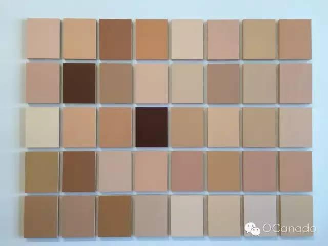 人类皮肤的颜色