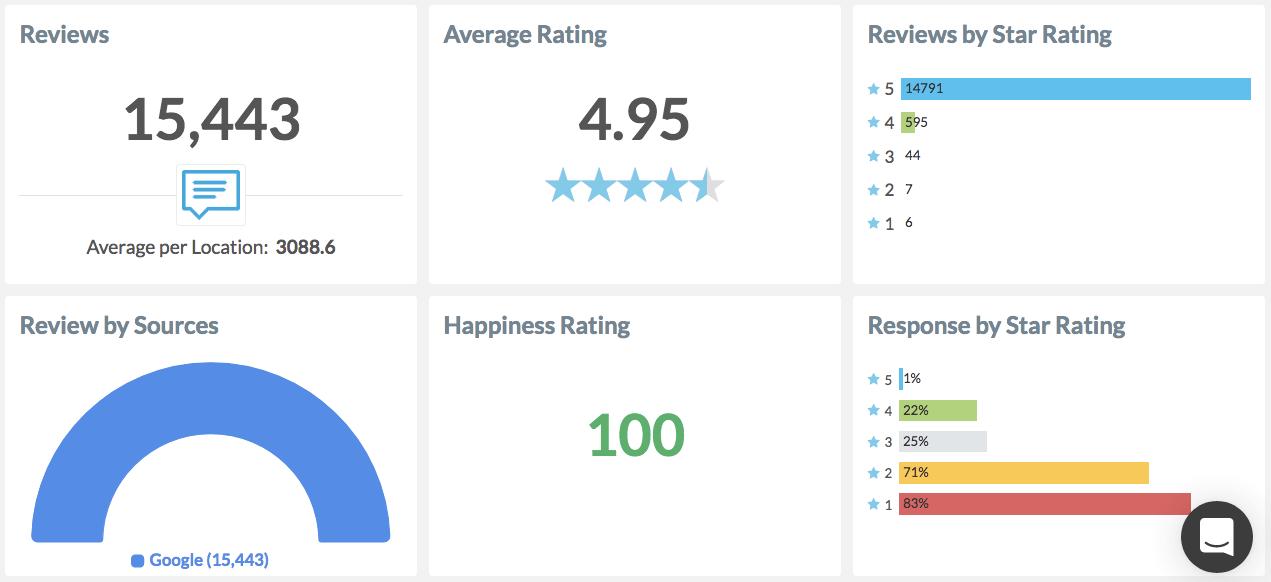 teambuilding.com reviews